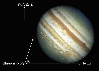 Harry's Comparative Astronomy: Jupiter as Seen from Various Satellites