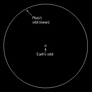 pluto distance from planet earth - photo #12